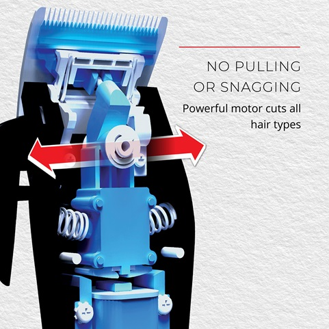 No Pulling or Snagging. Powerful motor cuts all hair types
