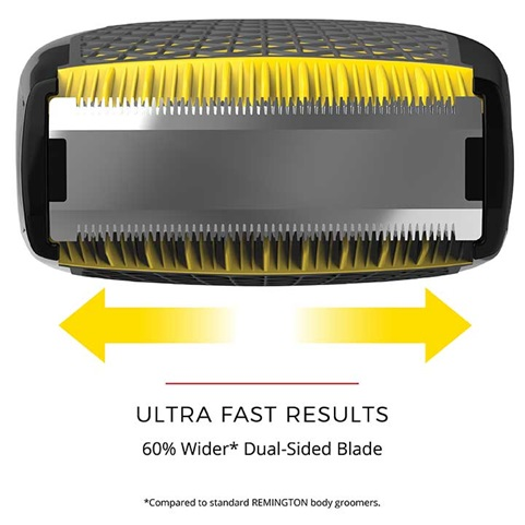 Ultra fast results - 60 percent wider dual sided blade