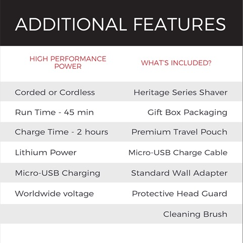 Additional Features. High Performance Power. Corded or Cordless. Run Time - 45 Minutes. Charge Time - 2 Hours. Lithium Power. Micro-USB Charging. Worldwide Voltage. What's Included? Heritage Series Shaver. Gift Box Packaging. Premium Travel Pouch. Micro-USB Charge Cable. Standard Wall Adapter. Protective Head Guard. Cleaning Brush