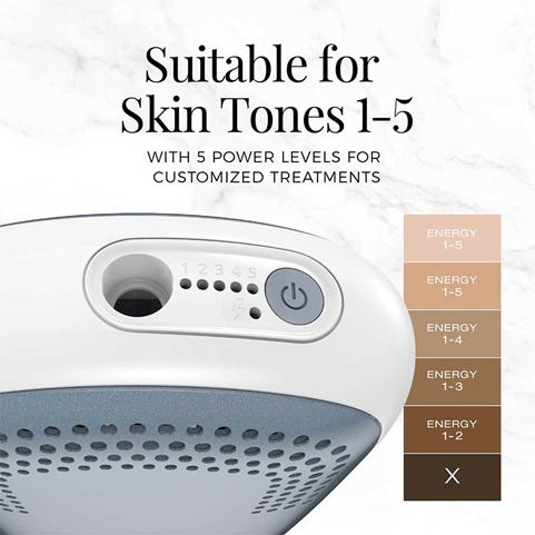 suitable for skin tones 1 through 5 ipl3500usa