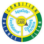 Essential Care Cleaning Bacteria Icon