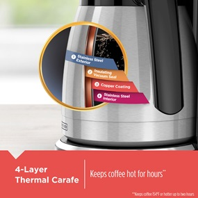 4-Layer Thermal Carafe keeps coffee hot for hours!