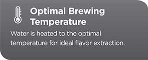 Optimal Brewing Temperature for ideal flavor extraction CM4200S