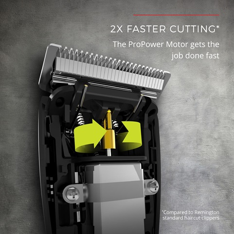 2x Faster Cutting