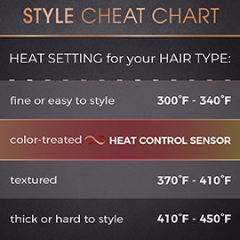 S8A900 Hair Style Heating and Setting Chart