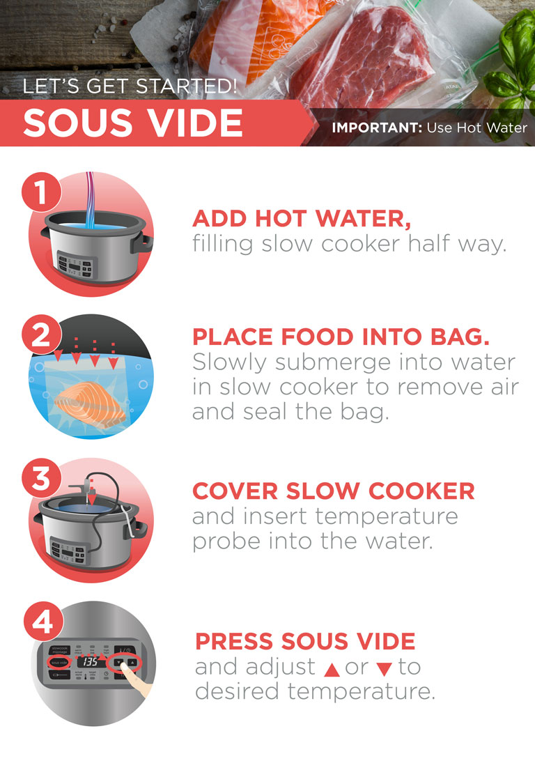 Let's Get Started! How To Sous Vide